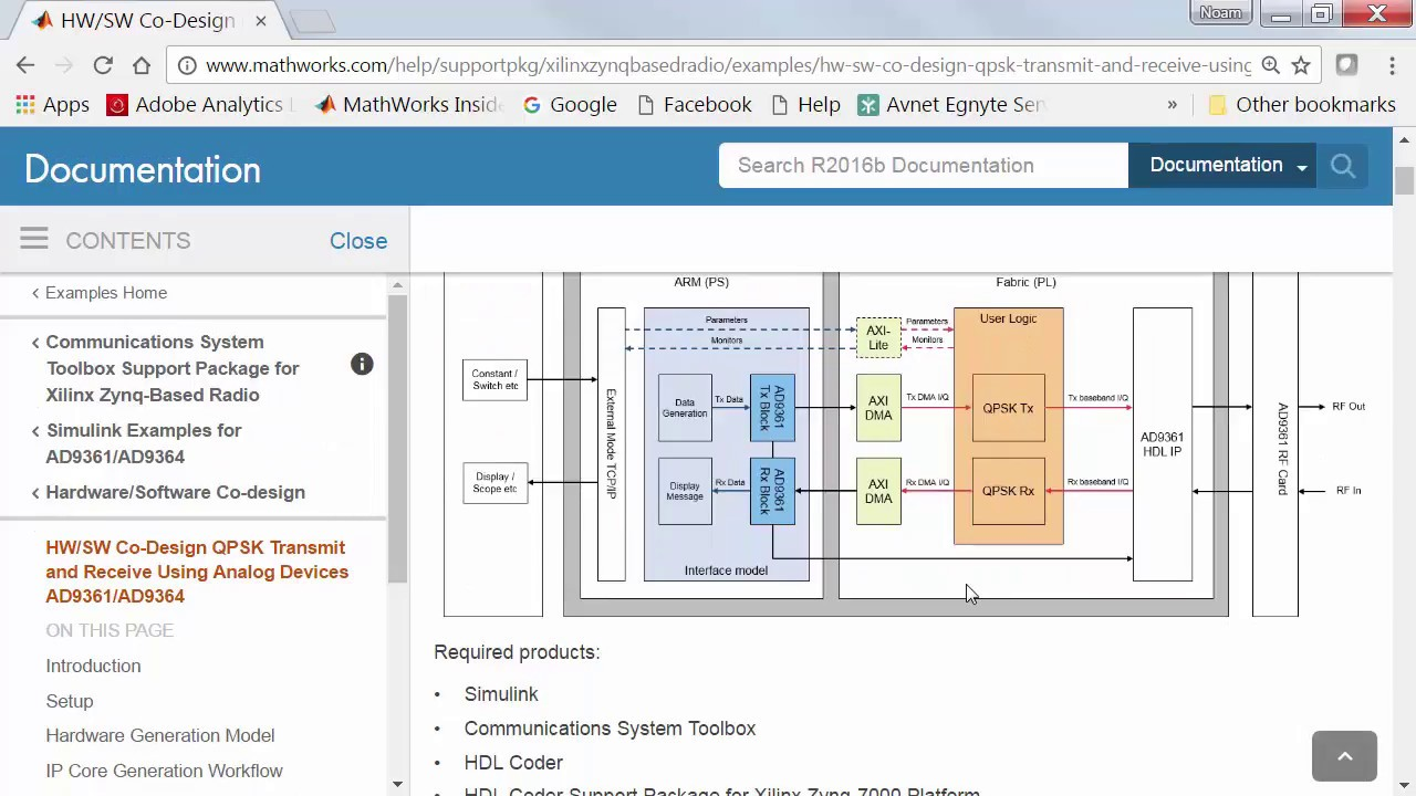 Getting started with PicoZed SDR with MATLAB and Simulink, Part 2: Hardware  Software Codes