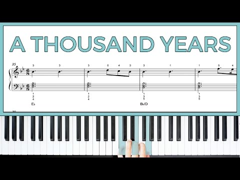 How to play A THOUSAND YEARS  Christina Perri on the piano  Playground Sessions