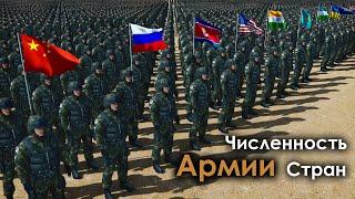 Страны по Количеству Солдат 2021
