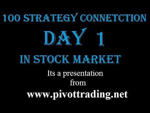 Strategy 1 - 100 Day connection - Trading is Maths - Open High Low Technique