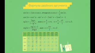Математика. Тождественные преобразования тригонометрических выражений