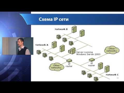 Лекция 7: Hub, Switch. Схема IP-сети