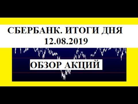 СБЕРБАНК/ ИТОГИ ДНЯ /12.08.2019 Трейдинг