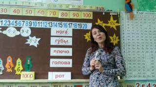 Учим ставить в слове ударение. Обучение грамоте.
