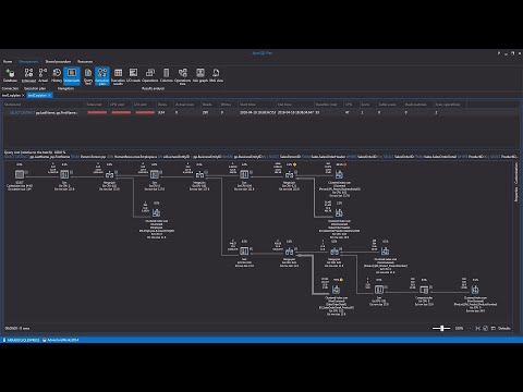 SQL Server query execution plans – Viewing the plans