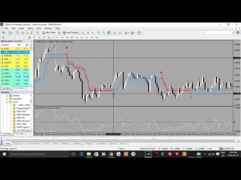 Lord Arrow - Easy Forex Trading System