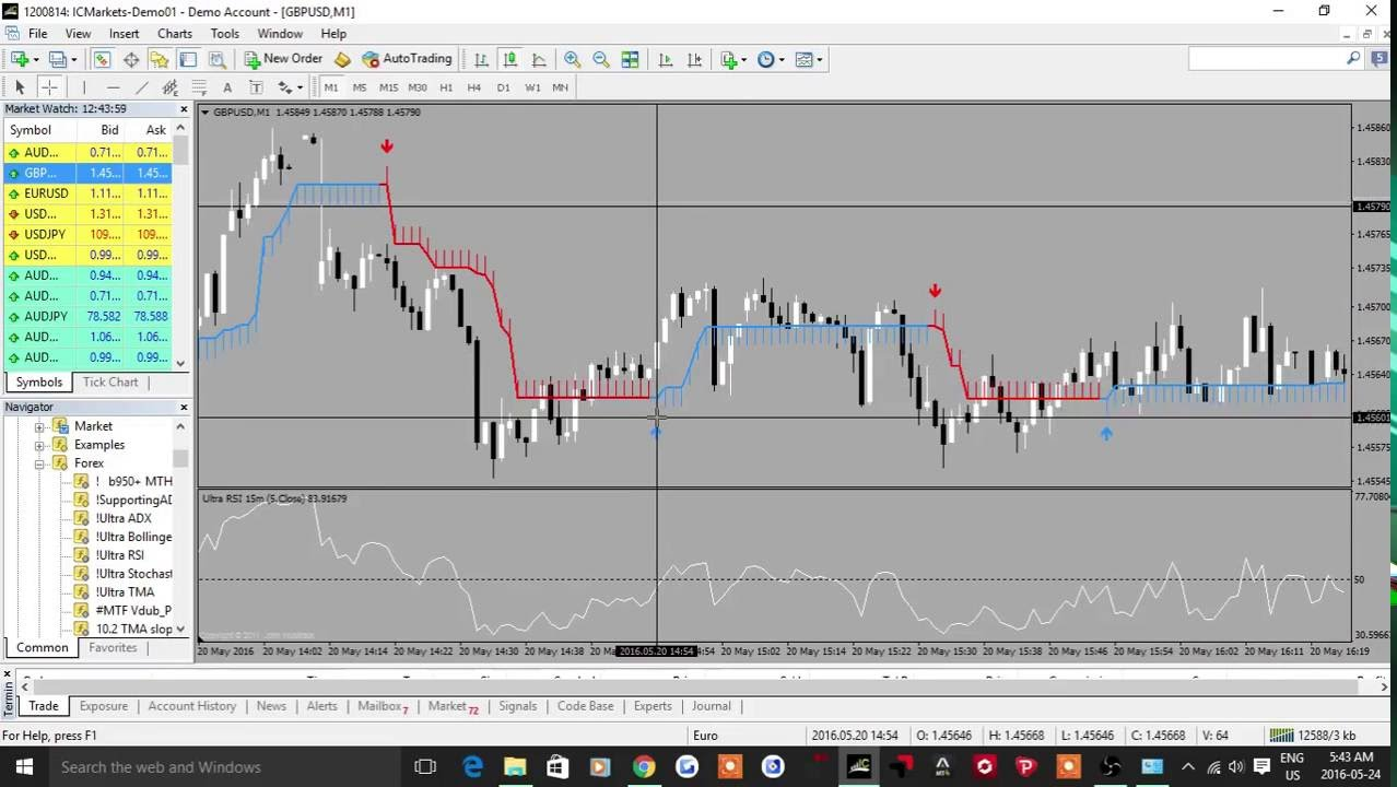 Real time forex trading systems 51
