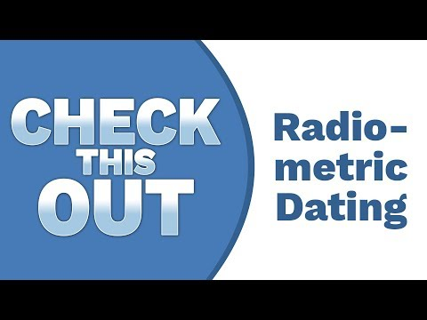 radioactive dating of the earth
