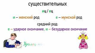 Правописание суффиксов существительных (6 класс, видеоурок-презентация)