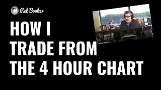 HOW I TRADE FROM THE 4 HOUR CHARTS