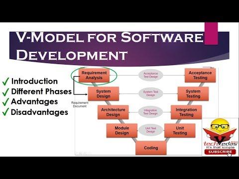 V Model   V Model For Software Development   V Model Advantages Disadvantages