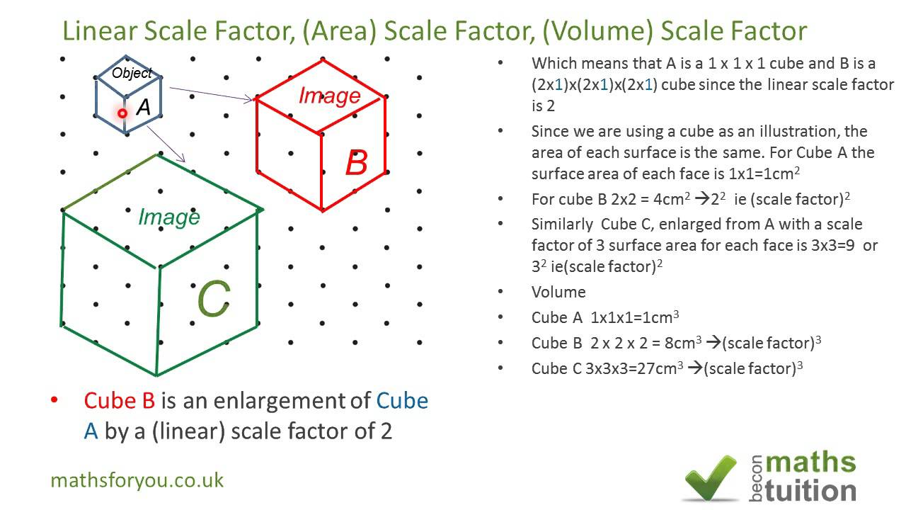 Scale factor area scale factor volume scale factor igcse gcse scale factor area scale factor volume scale factor igcse gcse grade10 ged math ccuart Images
