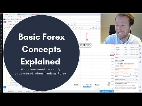 basic-forex-concepts-explained:-what-you-need-to-really-understand-when-trading-forex