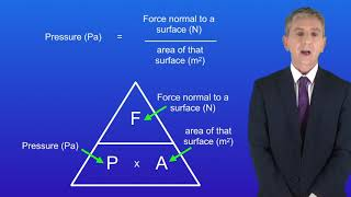 GCSE Physics (9-1 Triple) Pressure in Fluids