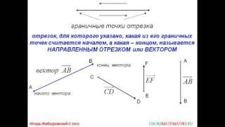 75 Понятие вектора