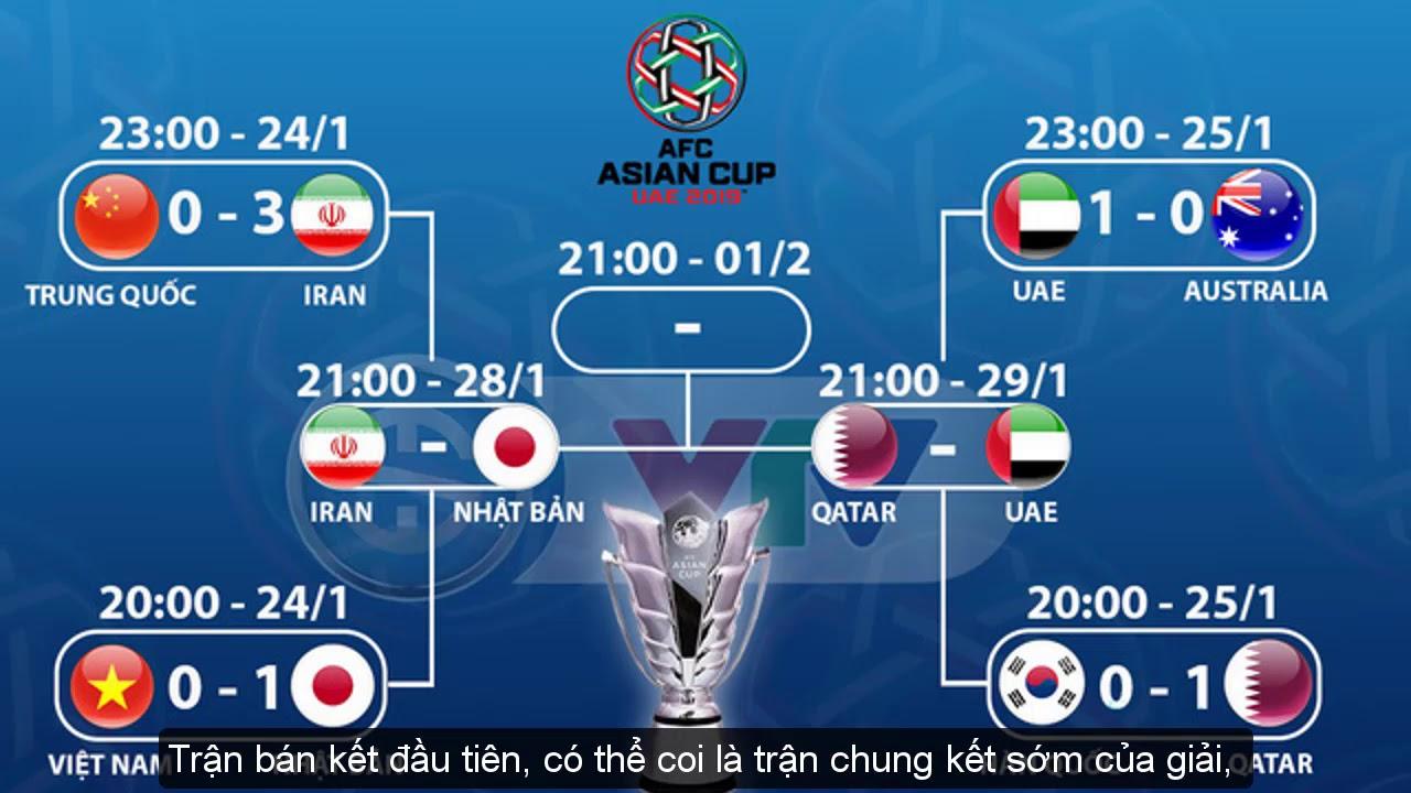Lịch thi đấu bán kết asiancup 2019