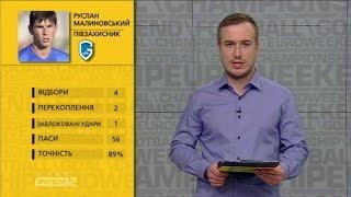 Селезнев отличился в Турции, Малиновский отомстил за Шахтер | Дневник украинского легионера