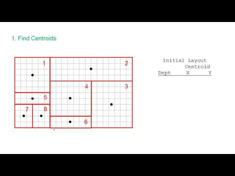 Lecture 3 P2: Model and Algorithms (CRAFT)