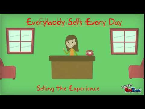Sales Incentive Program
