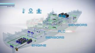 Introduction to Cyber Security in Maritime and Offshore