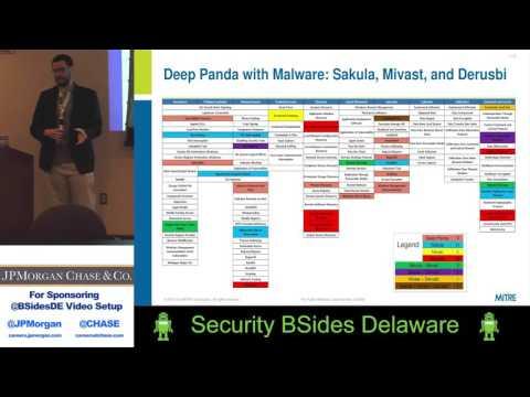 Post-Exploit Threat Modeling with ATT&CK