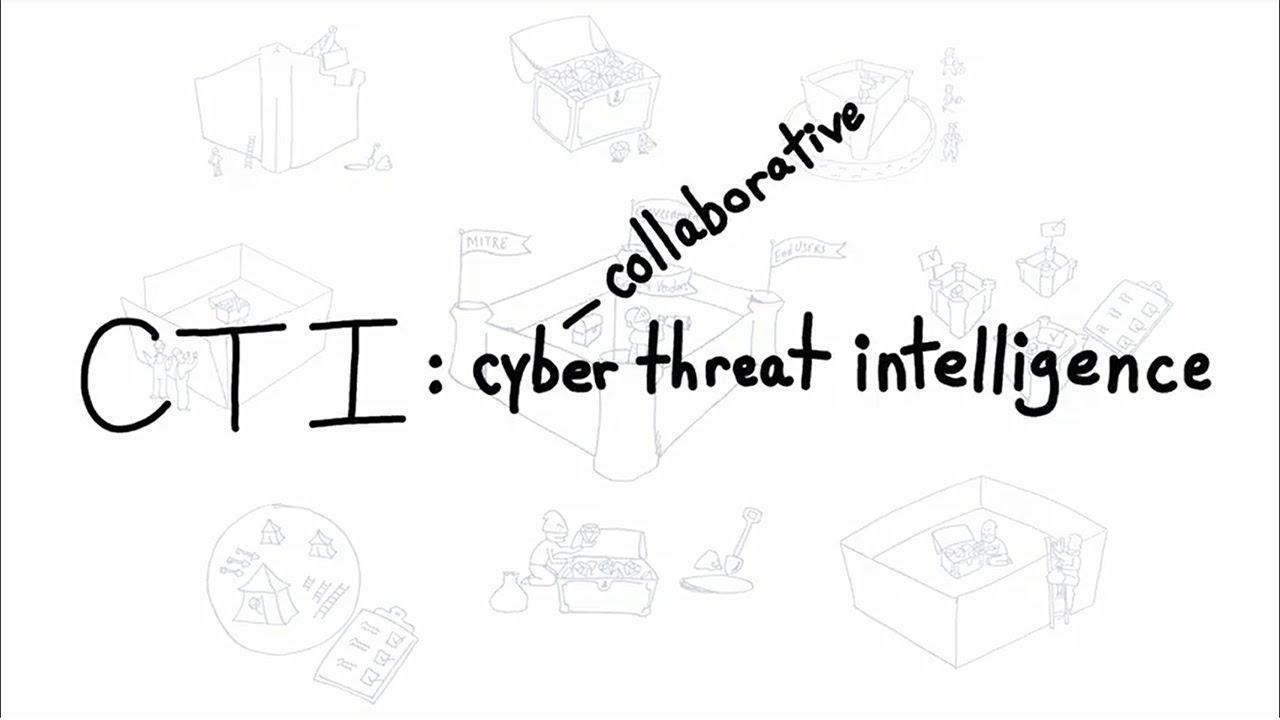 Cyber Threat Intelligence Explained