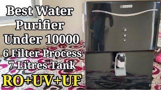 Blue Star Aristo RO+UV+UF 7-Liter Water Purifier Review