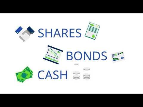 Schroders investIQ: Alternative investments