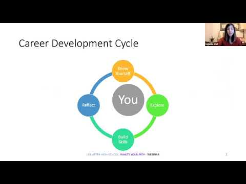 Career Ready: Get Prepared NOW!