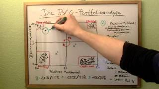 die bcg portfolioanalyse teil 4 full