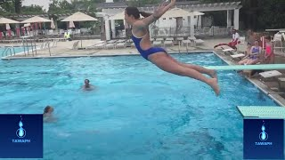 BELLY FLOP COMPILATION  [FUNNY AND HILARIOUS - AMAZING AND NOT SO AMAZING]
