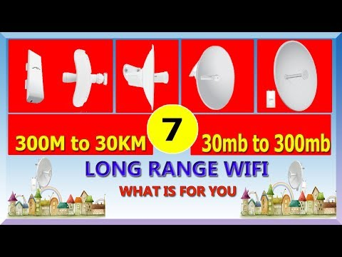 ISP | WISP | Wifi Equipments Cost Range | 30 Km Wifi Link | Outdoor Wifi | Hindi Urdu (7) YouTube