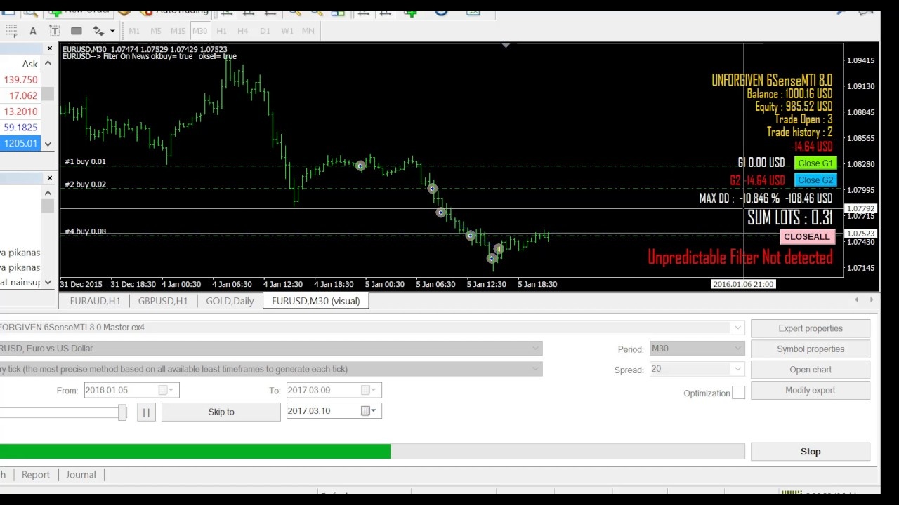Forex ea creator free download