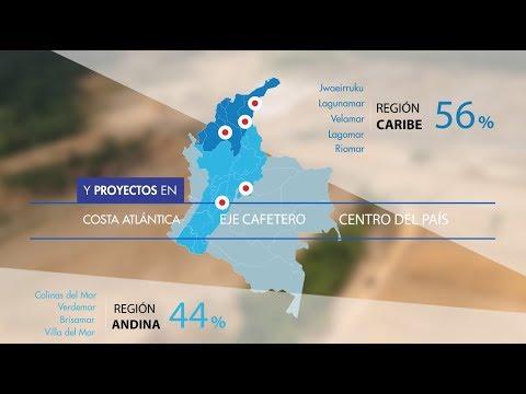 Construye La Casa De Tus Sueños En COLOMBIA 🇨🇴 El Poblado S.A