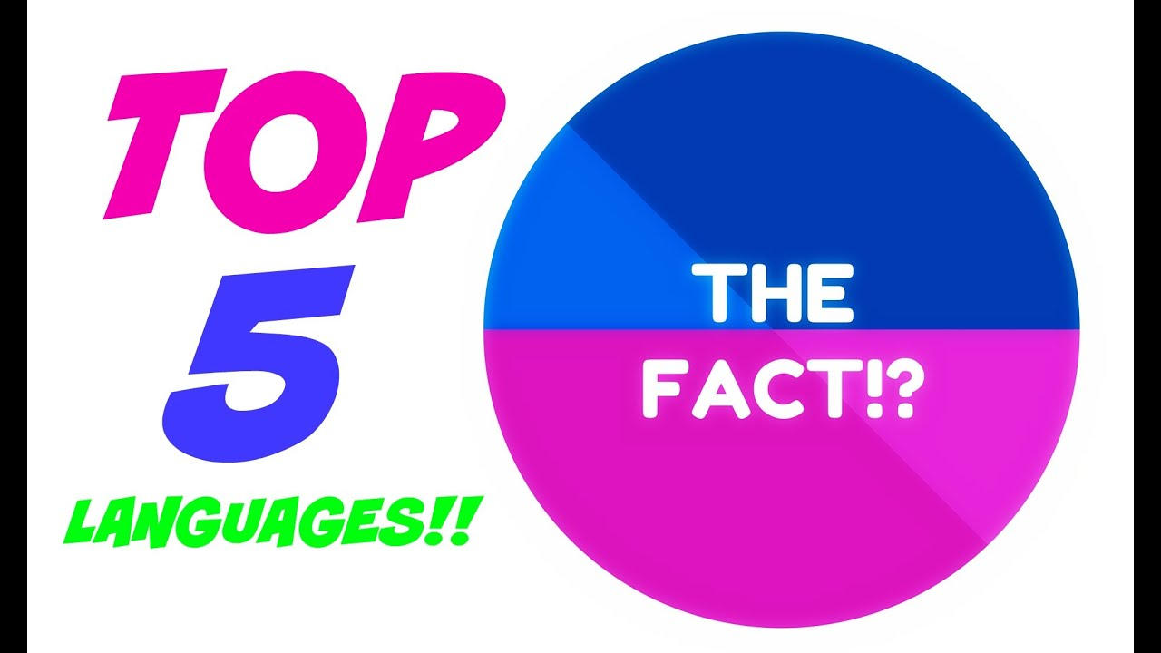 MOST WIDELY SPOKEN LANGUAGES IN THE WORLD YouTube - Top 5 spoken languages in the world