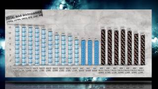 best cpu 2017 benchmarks intel amd cpu productivity and gaming tests roundup 20 cpus tested