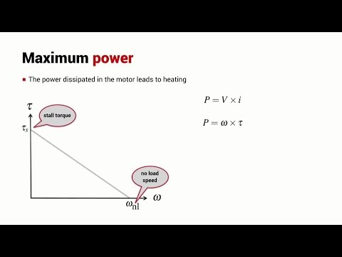 Limits of Electric Motor Performance | Lesson | Robot Academy