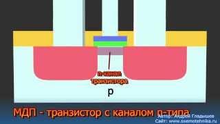 видео Транзисторы полевые