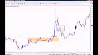 How to use Bollinger Bands on MT4