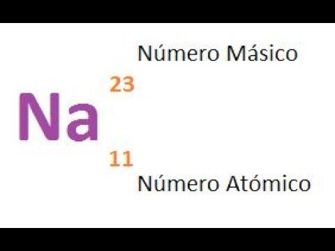 Numero Atómico Y Numero Másico