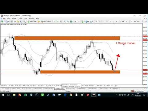 Forex สอน เทรด : 088 - Trading plan Aug 14-18, 2017
