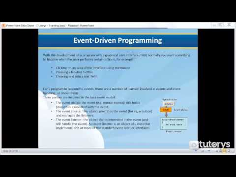 What is event driven programming in Java?