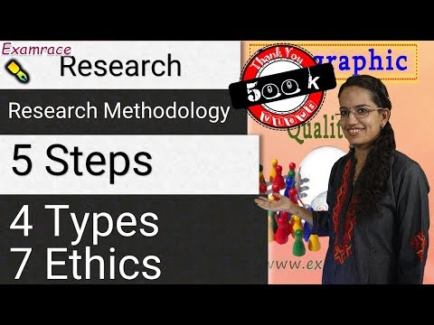 Research Methodology: 5 Steps, 4 Types and 7 Ethics in Resea