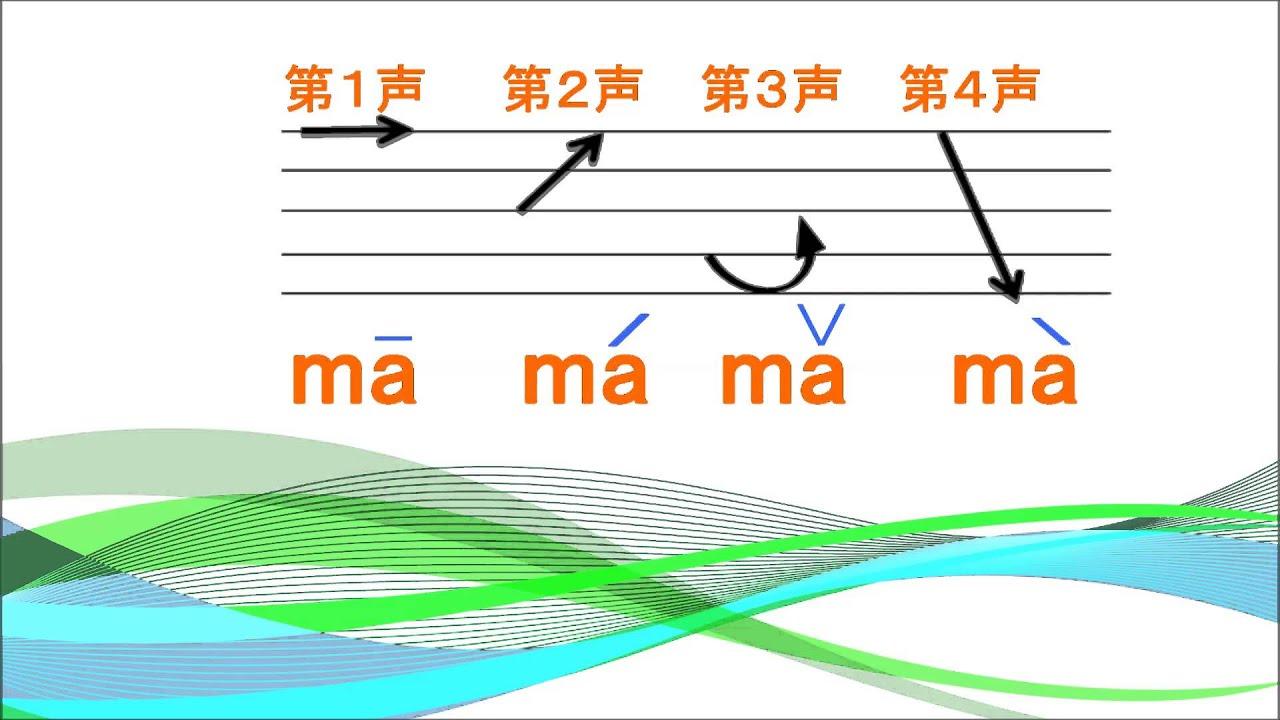 語 発音 中国
