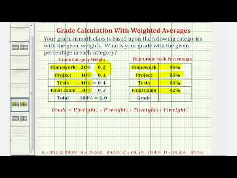 Ex:  Find a Course Percentage and Grade Using a Weighted Average