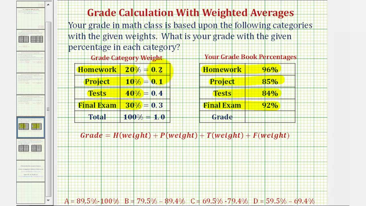 Ex: Find a Course Percentage and Grade Using a Weighted Average - YouTube [ 720 x 1280 Pixel ]