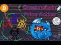 Dragonchain (DRGN/BTC) + BTC/ETH/LTC Technical Analysis!