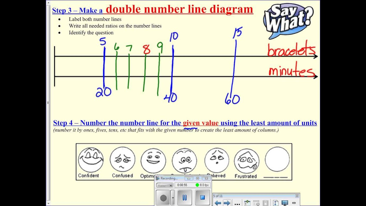 hight resolution of From Ratios Tables to Double Number Line Diagrams (solutions
