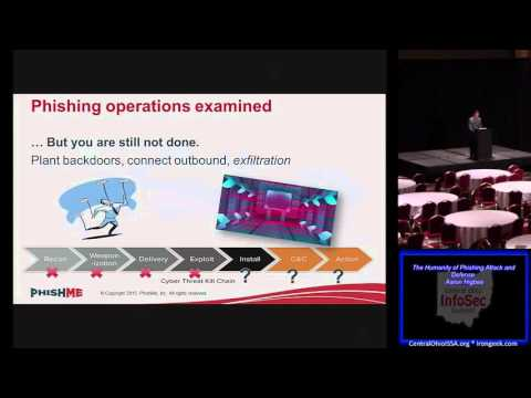 COIS R07 The Humanity of Phishing Attack and Defense Aaron Higbee