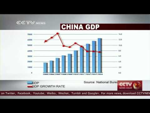 A look at China's GDP growth since 2005